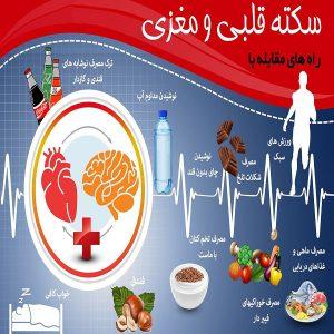 جلوگیری از سکته مغزی و قلبی با توصیه های ساده علمی و ارزشمند