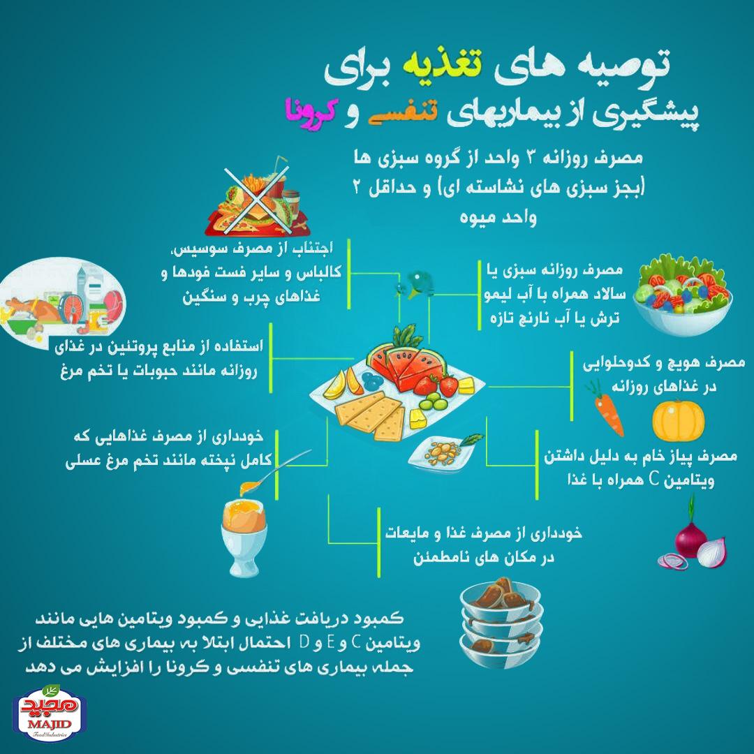 توصیه های تغذیه برای پیشگیری از بیماریهای تنفسی و کرونا
